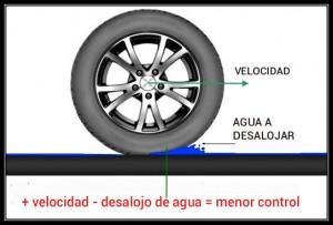 aquaplaning1a